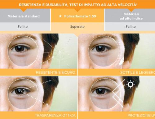 Il Centro Ottico Cavallaro specializzato in lenti innovative MiyoSMART